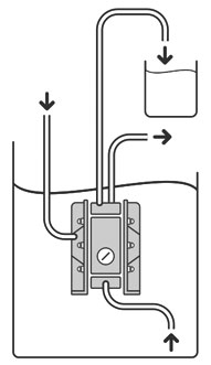 Работа в погружённом состоянии пневматического диафрагменного насоса (мембранного насоса) Dellmeco DM-15/55-PTP