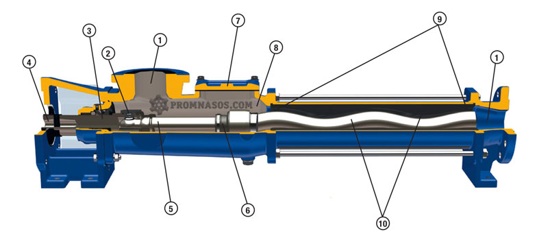 Основные особенности винтового насоса Varisco Vulcan 24-003