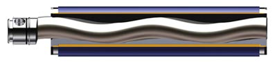 Винтовой насос Varisco Vulcan 24-001 со стандартным ротором