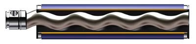 Винтовой насос Varisco с ротором с удлинённым шагом витка
