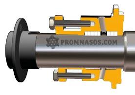 сальниковое уплотнение с промывкой винтового насоса Varisco Vulcan 24-019