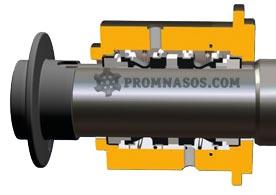 сдвоенное механическое уплотнение шнекового насоса Varisco Vulcan