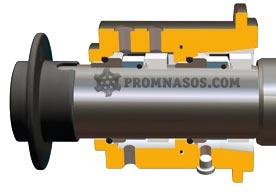 каскадное двойное механическое уплотнение винтового насоса Varisco Vulcan 08-012