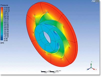 распределение давления на крыльчатку насоса